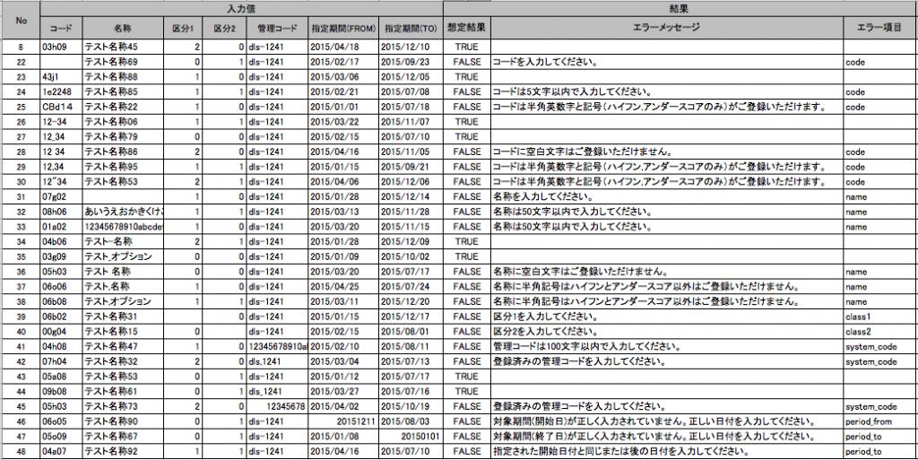 スクリーンショット 2015-12-22 10.10.24